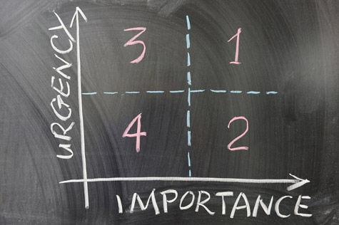 Blackboard-graph