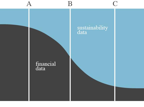 Financial-vs-non-financial